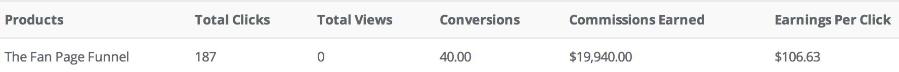 $106.63 EPC
