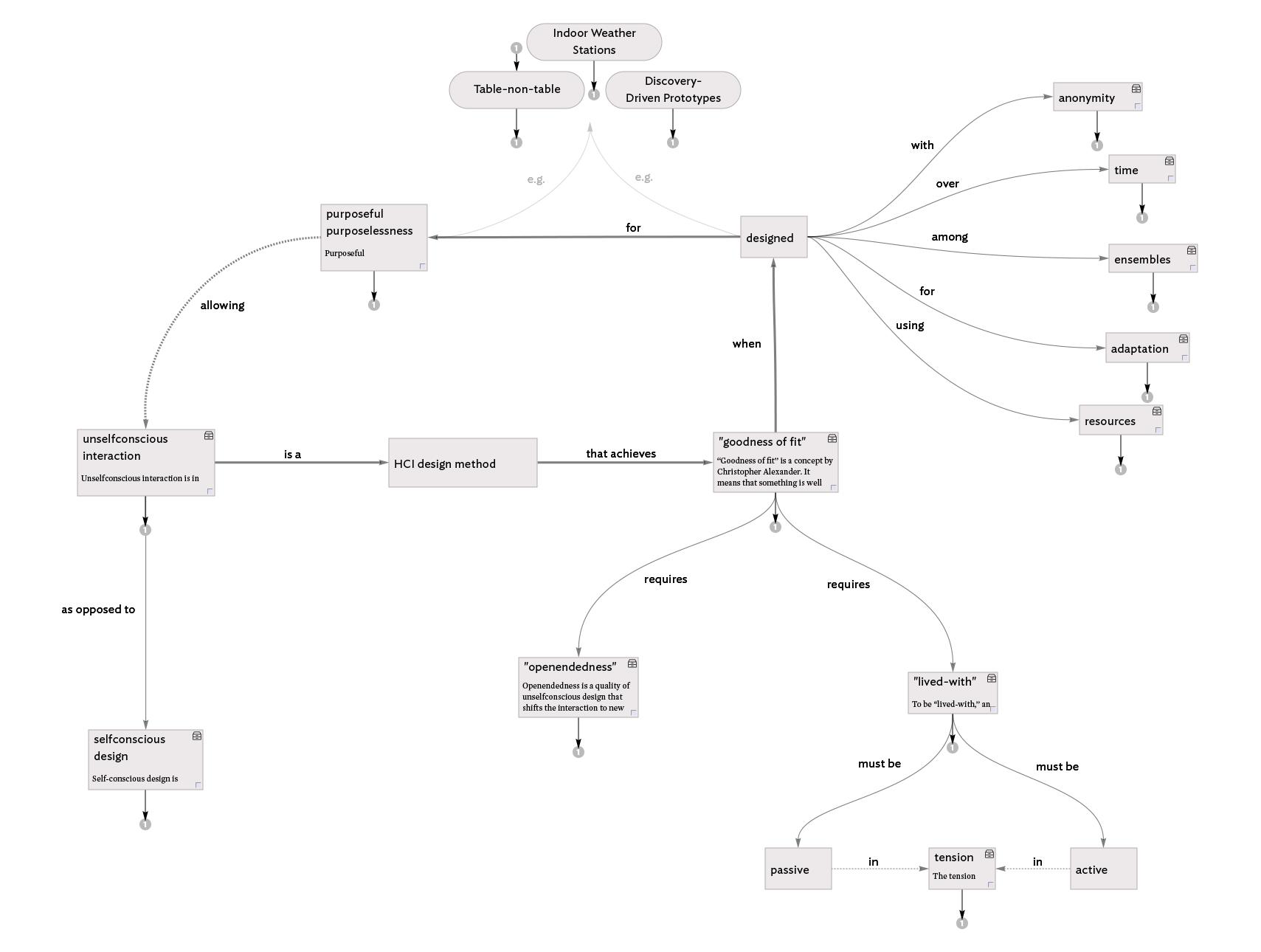 Beck Tench's visual models.