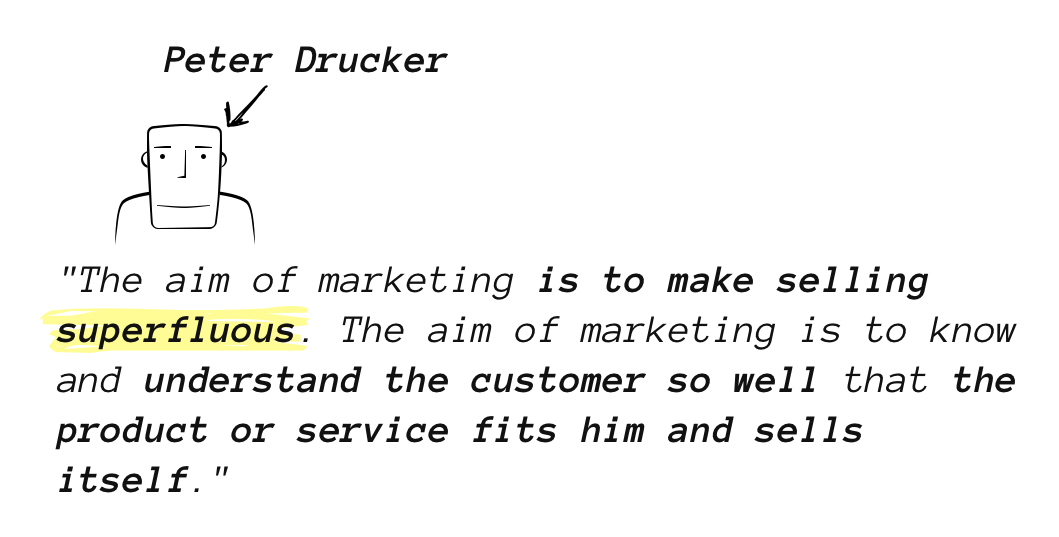 Quote from Peter Drucker