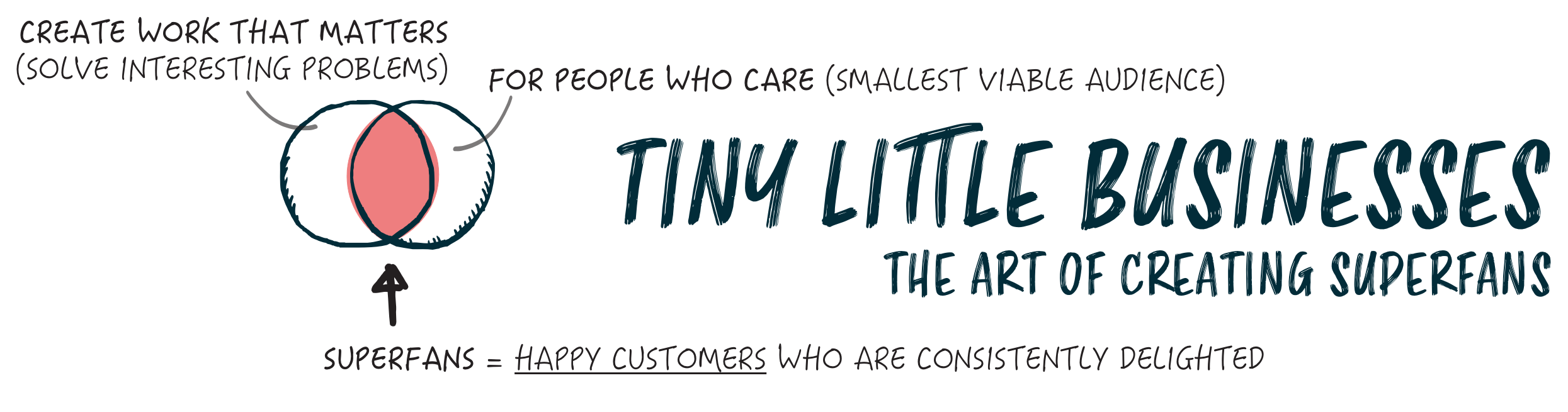 Tiny Little Businesses header image