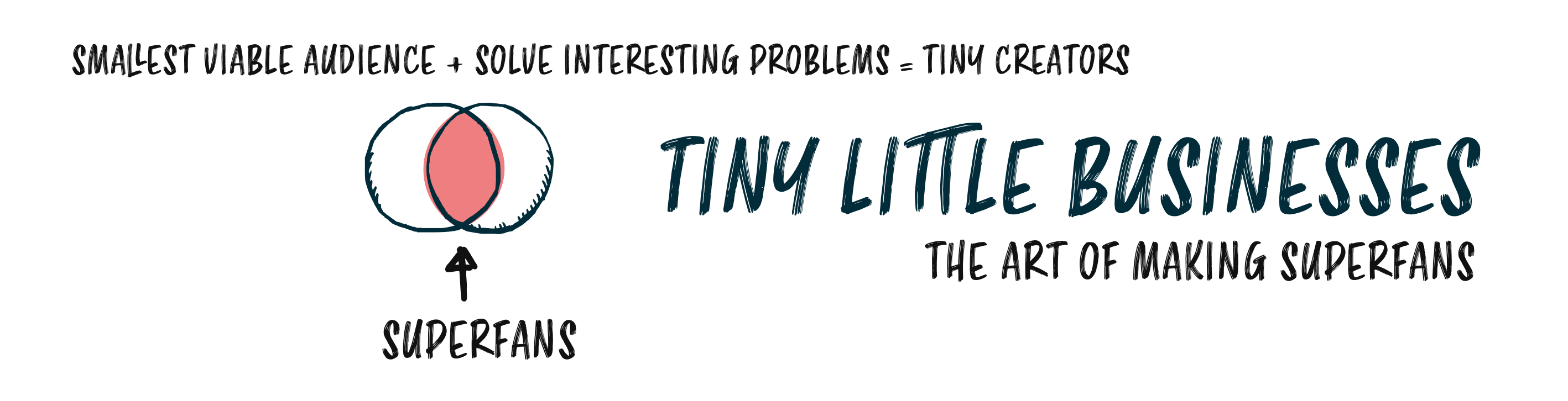Tiny Little Businesses | by André & Anita Chaperon header image